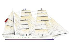 Coming into force of the shipbuilding contract of a sailing tall ship for the Indonesian Navy